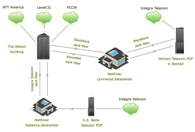 trung tâm dữ liệu VietNAP SEA01